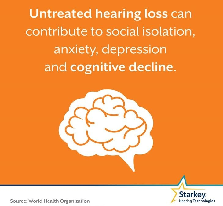 Hearing Health Matters